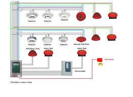 mains powered smoke alarm wiring diagram on mains images free Smoke Detector Wiring Diagram mains powered smoke alarm wiring diagram on mains powered smoke alarm wiring diagram 3 old smoke detectors wiring diagram deck wiring diagram smoke detectors wiring diagram