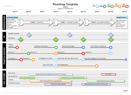 roadmap templates excel 29 roadmap template product roadmap template excel calendar