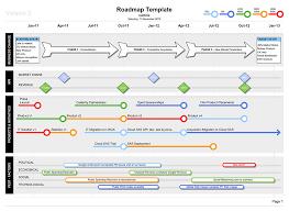 roadmap templates excel 29 roadmap template product roadmap template excel calendar