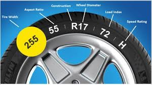 Want To Minimize Car Noise Look Carefully At Your Tires