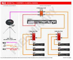 wiring diagram for dish network hopper wiring similiar dish hopper diagram keywords on wiring diagram for dish network hopper