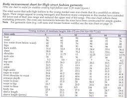 Measurements The Compulsive Seamstress