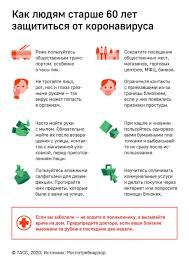 Рекомендации для пожилых людей по профилактике коронавирусной инфекции -  Инфографика ТАСС