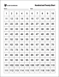 120 Chart Printable Hundred Twenty Chart 120 Chart The Twenties Chart