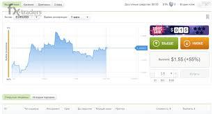 Мнение трейдеров движения цен на биржах бинарнчх опционов онлайн