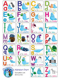 Alphabet Chart With Pictures Free Printable Doozy Moo