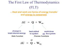thermodynamics thermodynamic systems states and processes