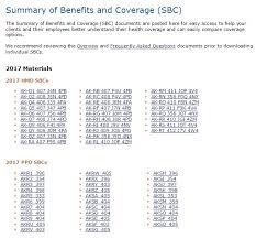 united health care sbc summary of benefits