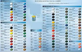 6 Revell 14ml Enamel Paints For Models You Can Choose The Colours