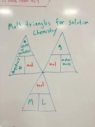 mole conversions college education mole conversion ap chemistry
