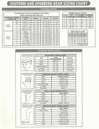 Century Sparring Gear Size Chart Sizing For Uniforms And Sparring Gear