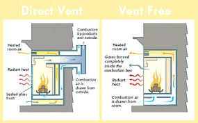 gas fireplace venting impressive amazing direct vent gas fireplace inserts ideas with regard to pertaining to gas fireplace venting