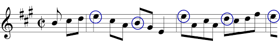 Teaching Tips Archives Page 91 Of 249 Music Teachers Helper Blog