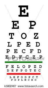 Eyesight Number Chart Eyesight Test Chart Stock Photo K5802467 Fotosearch