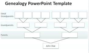 Genealogy Spreadsheet Template Genealogy Family Tree Template Management Templates Excel