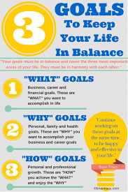 what are your professional goals infographic 3 key goals to keep your life in balance