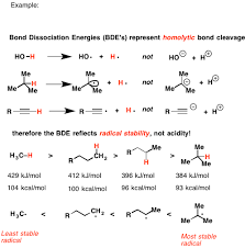 Bde Chart Bond Dissociation Energy Measures Homolytic Cleavage