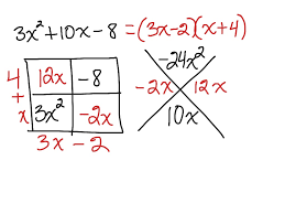 showme factoring quadratics using factor tree quadratic equations with fractions most viewed thumbnail alg 8 1
