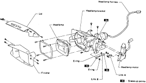 repair guides lighting sealed beam type headlights autozone com Sealed Beam Headlight Wiring Diagram 1 exploded view of a sealed beam headlight assembly 1987 90 pulsar H4 Headlight Wiring Diagram
