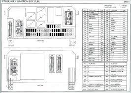 2007 mazdaspeed 3 fuse box diagram wiring diagrams schematics mazda mazda 3 fuse box diagram 2005 2007 mazdaspeed 3 fuse box diagram mazda cars fuses panel wiring 2007 mazdaspeed 3 fuse box location