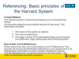 harvard essay writing writing sample for celban dear referencing in english essays