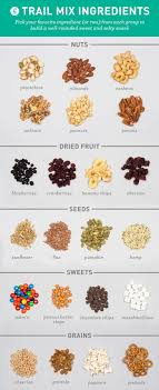trail mix ingredients.  Trail Healthier Trail Mix Ingredients Healthy Trailmix Snacks Healthy Study  Snacks Eating On X