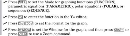How To Make A Pie Chart On Ti 84 Plus Ti 84 Plus Graphing Calculator For Dummies Cheat Sheet Dummies