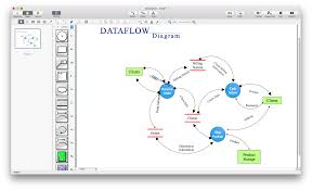 How To Open Vsd Files How To Convert Ms Visio 2003 2010 File To Conceptdraw Pro How To