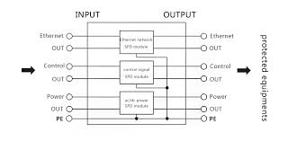 siemens shunt trip circuit breaker wiring diagram wiring diagram fascinating light signal shunt trip wiring diagram circuit