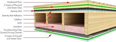 how to soundproof a floor soundproofing floors drywall ceiling basement soundproof drywall ceiling basement soundproofing installation diagram
