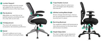 the many diffe features of office chairs have continued to increase over the years to meet the demand for a more comfortable user experience