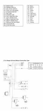 john deere 757 wiring diagram john image wiring 757 repower charging light on john deere 757 wiring diagram