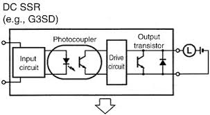 difference between ssr and power mos fet faq singapore omron ia there are dc solid state relays and ac solid state relays