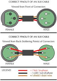 xlr to phono wiring diagram unique