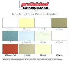 Lp Smartside Coverage Chart Lp Siding Reviews Remit2 Me