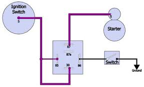 horn wiring diagram out relay wiring diagrams train horns triggered by alarm a air horn wiring diagram jodebal source
