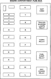 2000 f150 starter relay location fresh charming ford 2004 ford f150 2000 f150 starter relay location new underhood fuse box diagram 1994 f150 ford f150 forum of