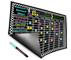 Free Star Chart Software