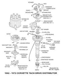 similiar chevy distributor keywords chevy hei distributor wiring diagram likewise chevy hei distributor