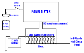 the 12volt side of life part 2 here s a wiring diagram that i used to build my volt amp meter for my rig this allows you to use the one panel meter to monitor both amps and volts