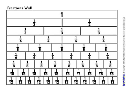 Fractions Wall Desktop Sheets Sb6149 Sparklebox