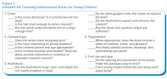 Glossary for children text feature Heading Text Infobook Checklist Reading Rockets Quick Guide To Selecting Great Informational Books For Young