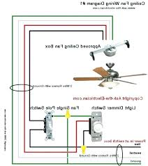 electrical wiring diagram eromania ceiling fan wiring diagram with capacitor connection ideas rh coronadazecharters