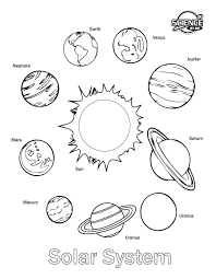Solar System Coloring Pages Printable Archives