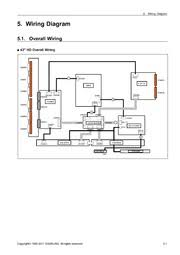 service manual samsung pn43d450 wiring diagram free download samsung wiring diagram at Samsung Wiring Diagram