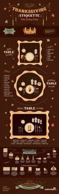 Importance Of Table Setting 17 Best Ideas About Table Setting Guides On Pinterest Table