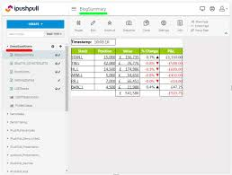 excel spreadsheet download live updates from excel spreadsheets for wp by ipushpull
