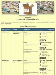 Eagle Scout Project Sign In Sheet Organize Your Boy Scout Troop With Ease
