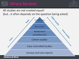 Best     Qualitative research methods ideas on Pinterest     SlidePlayer Flow chart showing the literature search and study selection procedure  In  total     case control studies were included in the meta analysis