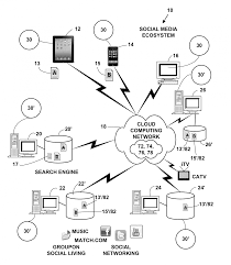 Dsl wiring diagram